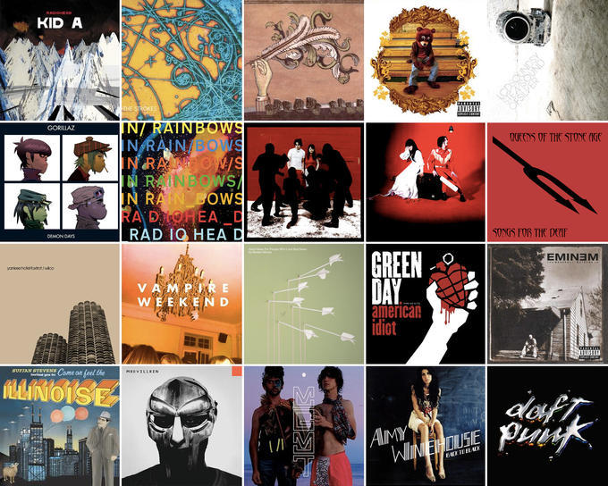 The Best Studio Albums of All Time